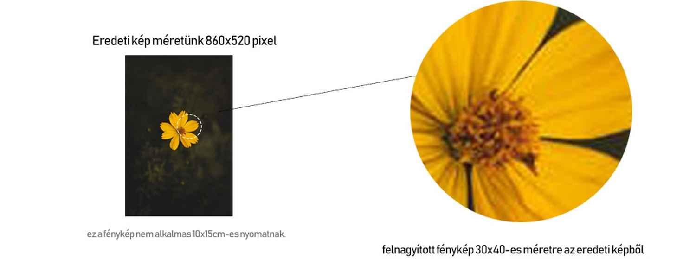 fotonagyitas minta3